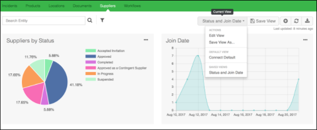 Easily Access Supply Chain Data with FoodLogiQ Connect Shared Views