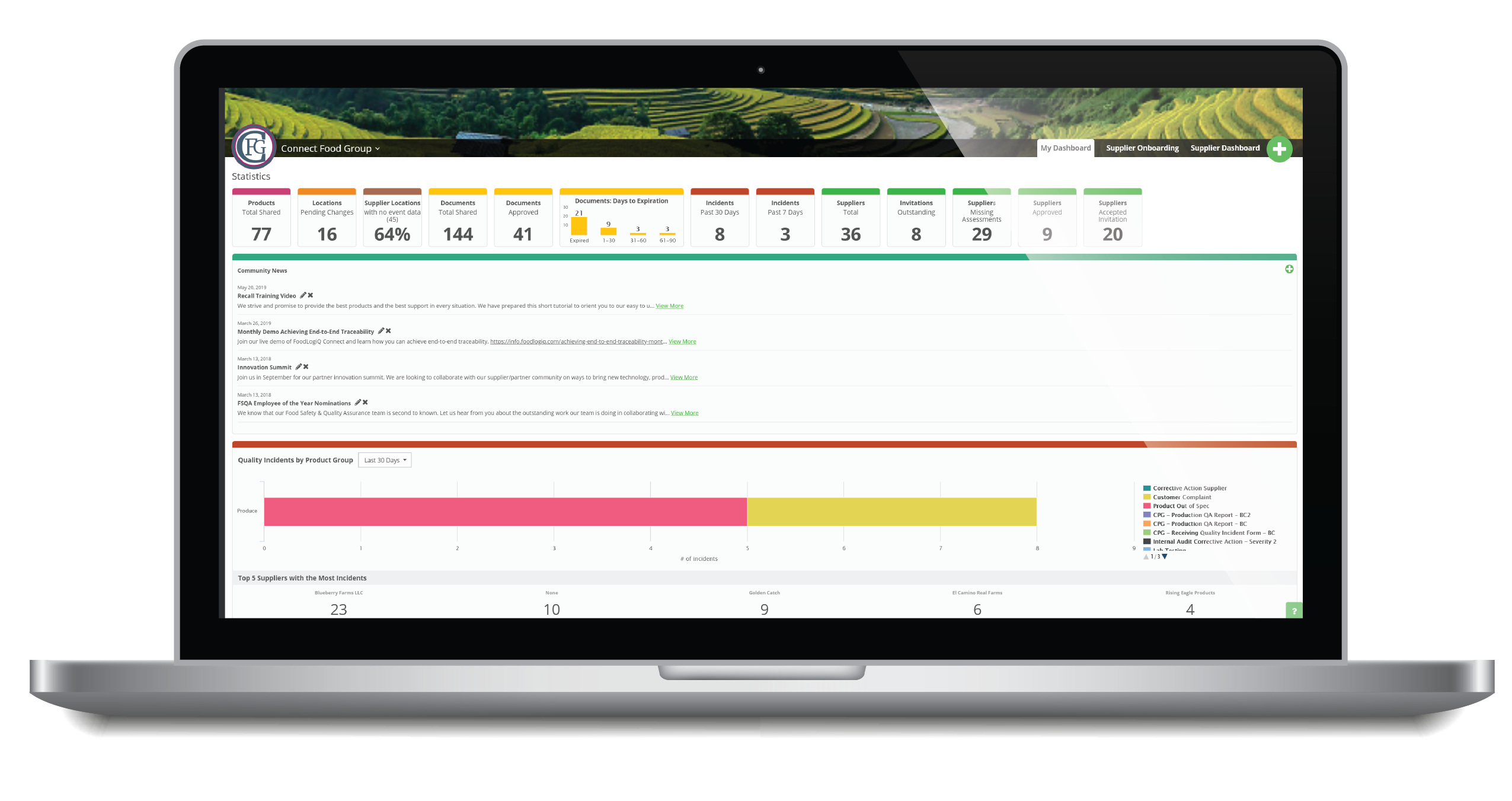 Unlocking the Value of FoodLogiQ Connect across Your Supply Chain